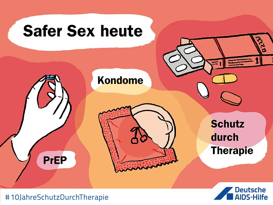 """Infografik mit Text """"Safer Sex heute: PrEP, Kondome, Schutz durch Therapie"""""""